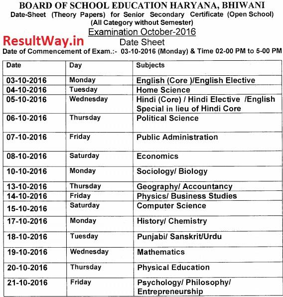 Haryana Open 12th Class Date Sheet