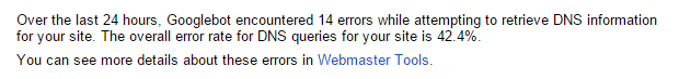 How to Solve Error URL in Webmaster Tools