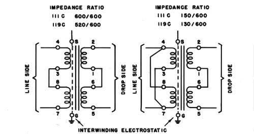 Audiobits HIFI Distributor: Western Electric WE 111C