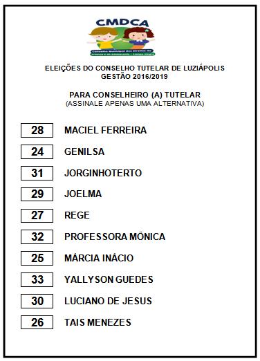 Blog Do Márcio José Confira O Modelo Das Cédulas De Votação