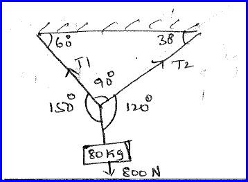 LAMI S THEOREM EXPERIMENT PDF