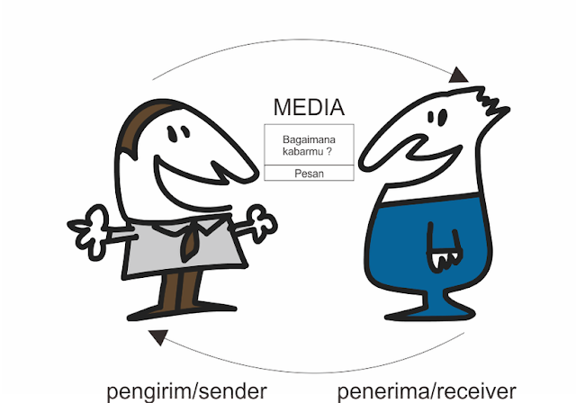 Pengertian, Fungsi, dan Tujuan Komunikasi Dalam Jaringan