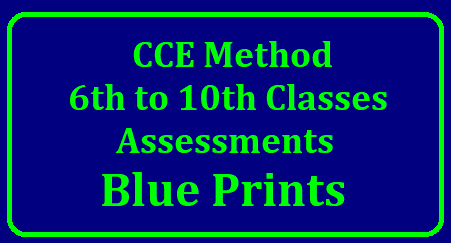 English Blue Print for Formative Assessment 1- Classes 6th to 10th Blue Prints | English Blue Print | FA 1 English Subject Blue Print for the Classes 6th to 10th | Download Blue prints /2018/07/blue-print-for-formative-and-summative-assessments-of-telugu-hindi-english-maths-physics-biology-social-for-the-classes-6-7-8-9-10th-download.html