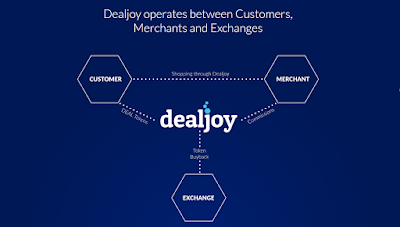 DealJoy