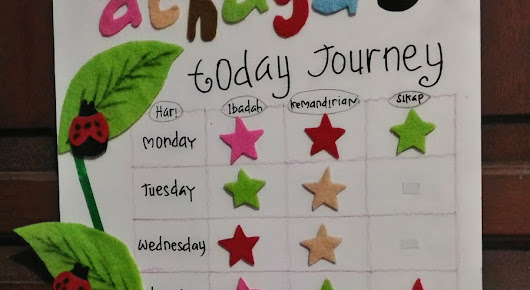 Thaya's reward board