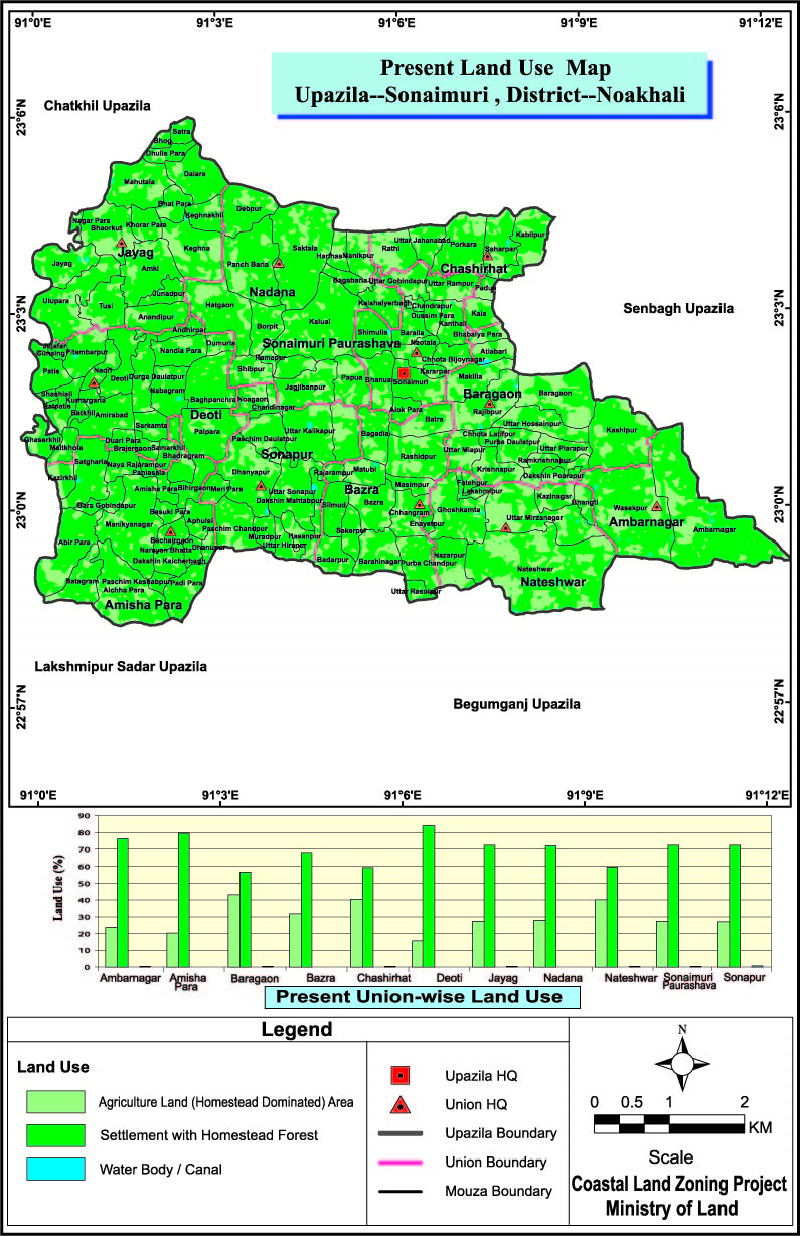 Sonaimuri Upazila Mouza Map Noakhali District Bangladesh