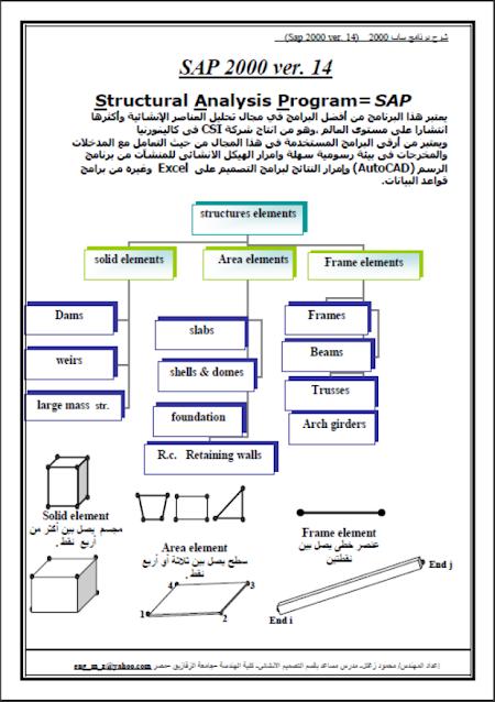 شرح برنامج التحليل الانشائى برنامج SAP.V14