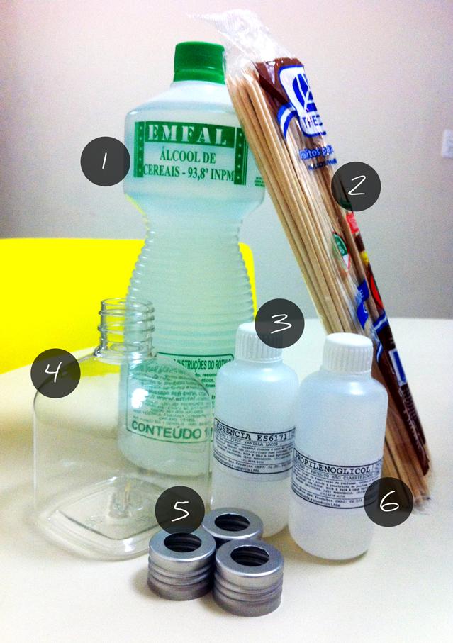 Ingredientes aromatizador de ambientes