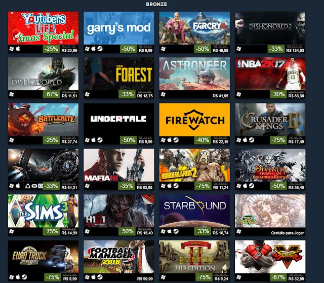 Revelado pela Steam os 100 jogos que geraram mais dinheiro em 2016.