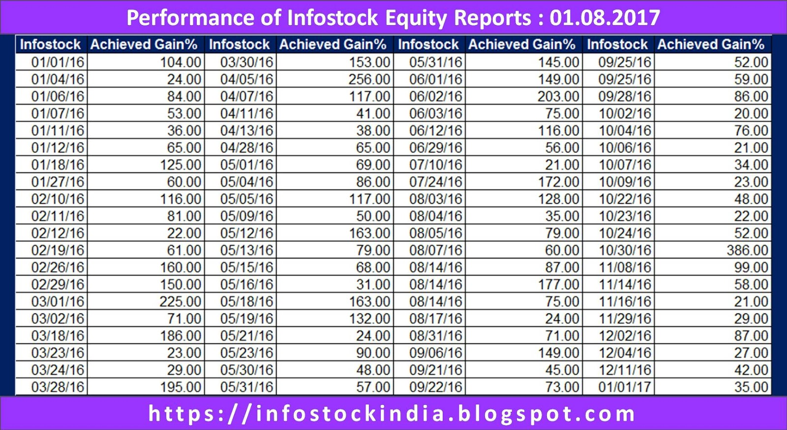 stock research reports