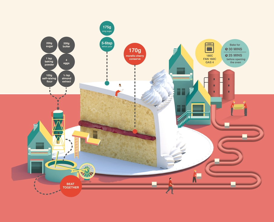 08-Cake-Recipe-Jing-Zhang-Recipe-cards-and-Imaginary-Factory-Infographics-www-designstack-co