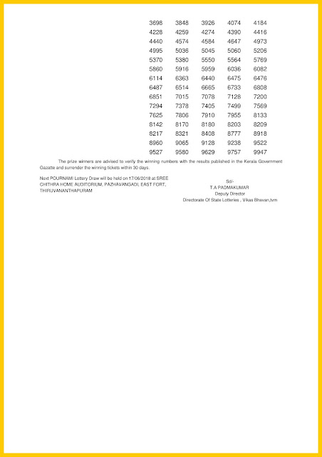 Kerala Lottery 10.06.2018 Pournami RN 343 Lottery Results Official PDF keralalotteriesresults.in.-page-002