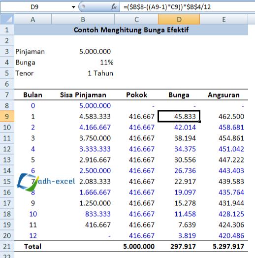 Rumus Dan Contoh Menghitung Bunga Efektif Dengan Rumus Dalam Microsoft Excel Adhe Pradiptha