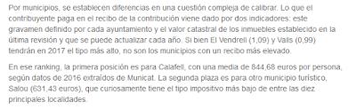 http://www.diaridetarragona.com/tarragona/74492/cada-tarraconense-paga-171a%E2%80%9A%C2%AC-mas-de-ibi-pese-a-la-crisis