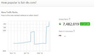 Alexa Rank of fair-de.com at April 14, 2016