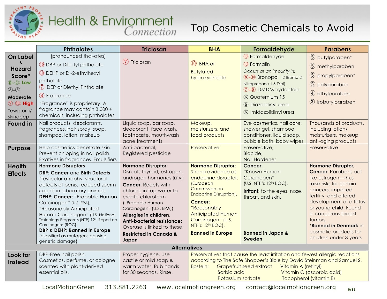 chemicals in makeup that are harmful