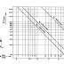Memahami persyaratan bekerja pada mesin CNC