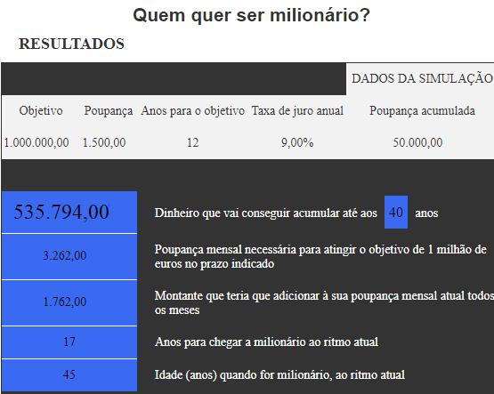 c937d966b O Homem Rico  Quem quer ser um milionário