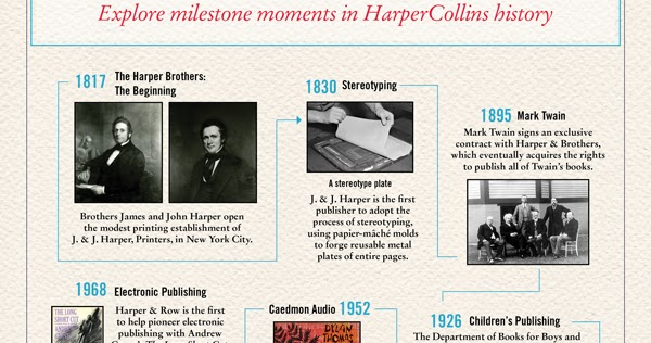 york publisher harper collins - 600×316