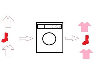 Jak prać?