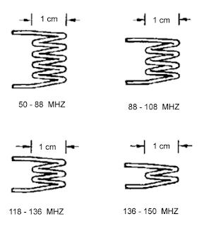 bobinas para escutas aerea