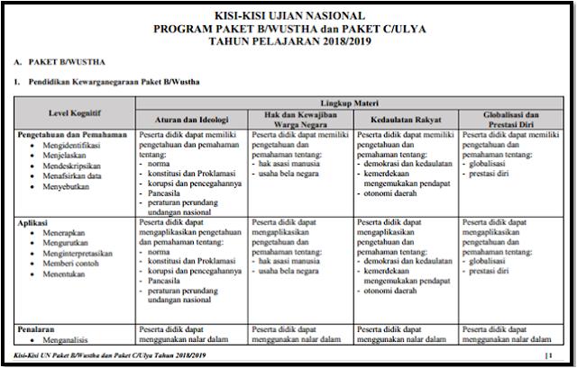Kisi-Kisi Ujian Nasional Paket B dan Paket C Tahun 2019