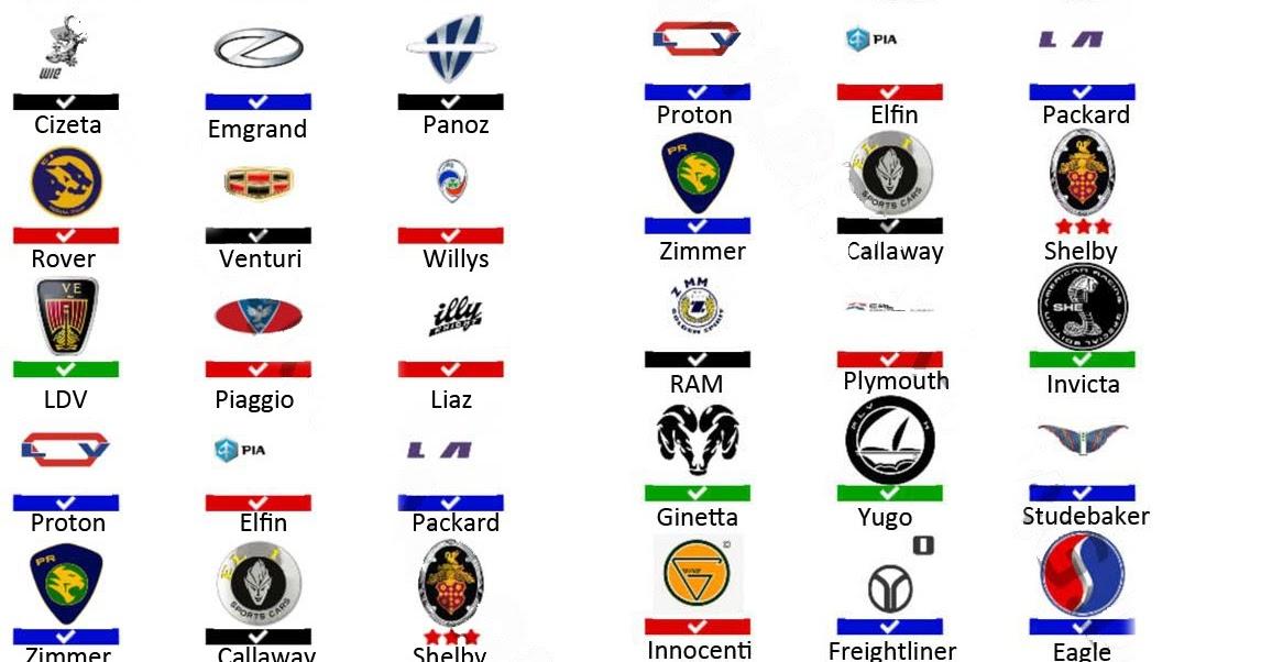 Logos: Car Logos