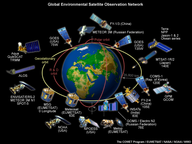 NASA, ESA, SPOT, ALOS