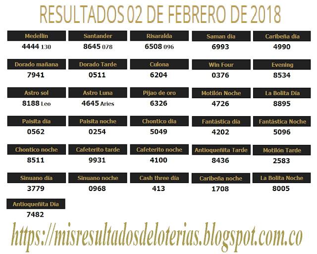Resultados de las loterías de Colombia | Ganar chance | Resultado de la lotería | Loterias de hoy 02-02-2018