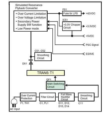 diagram epson 1390