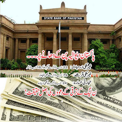 Forex Reserves plummeting to $16billions, External Debt climbing to $79 Billions, Trade Deficit up by $24 Billions. PMLN pushing Pakistan towards bankruptcy