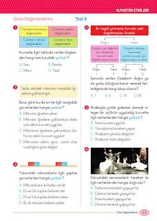 5. Sınıf İngilizce Ders Kitabı Cevapları Özgün Sayfa 53