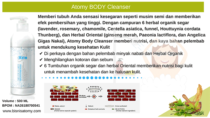 Atomy Body Cleanser