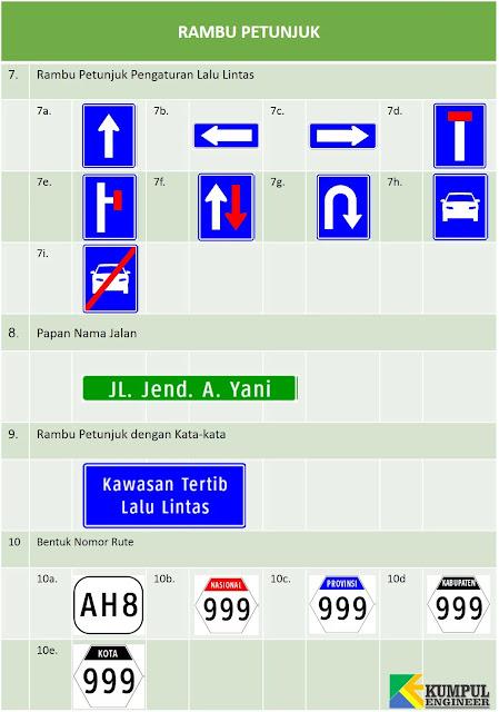 rambu pengaturan lalu lintas, papan nama jalan, rambu petunjuk dengan kata kata, nomor rute jalan