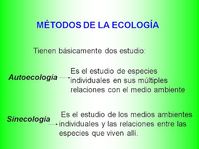 Métodos de la Ecología