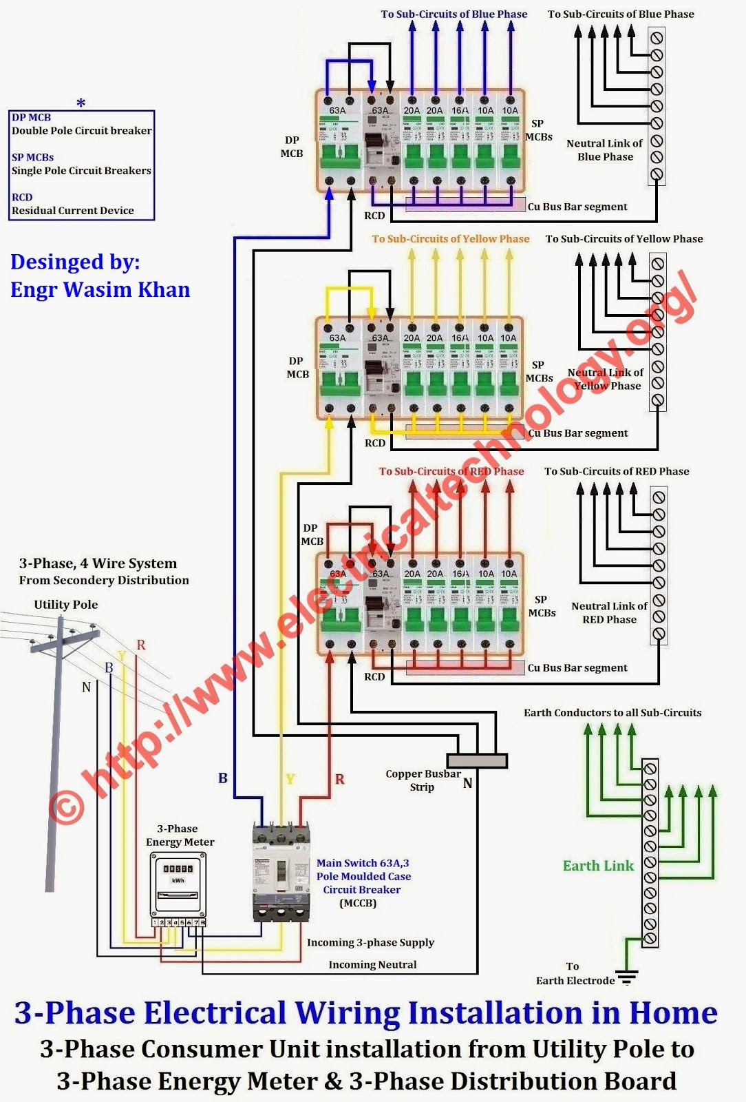 3 Phase 4 Wire Energy Meter Wiring Diagram Honda 250 Atv Three Electrical Installation In Home