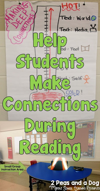 Making connections is a key reading strategy that can often be misused or overlooked. When used effectively it can be a great resource to help students understand their reading from the 2 Peas and a Dog blog.