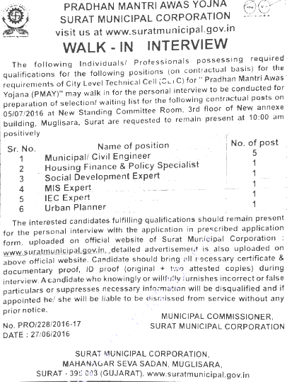Surat Municipal Corporation Recruitment 2016 for Various Posts.