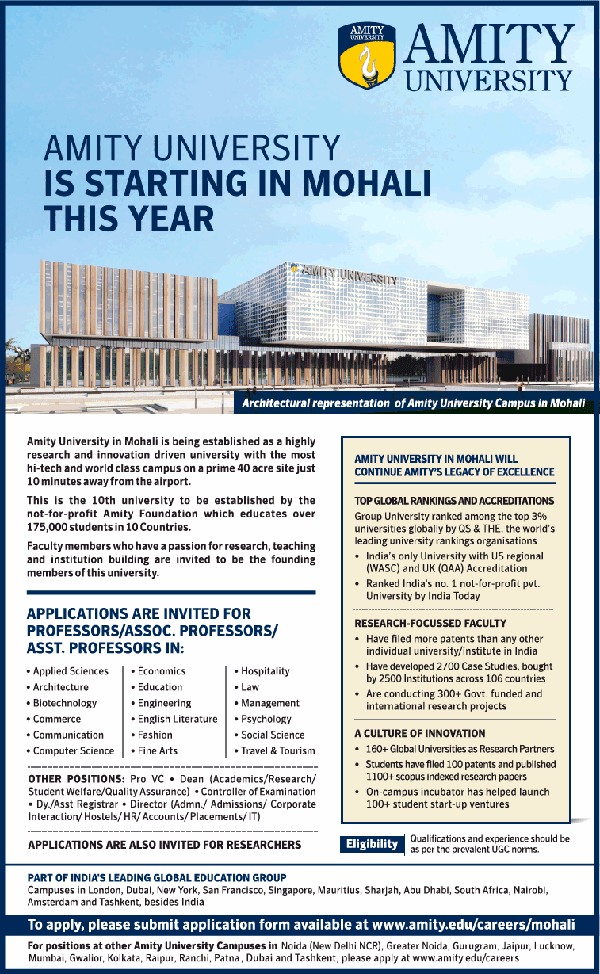 AMITY University Mohali Biotech Faculty Jobs 2020