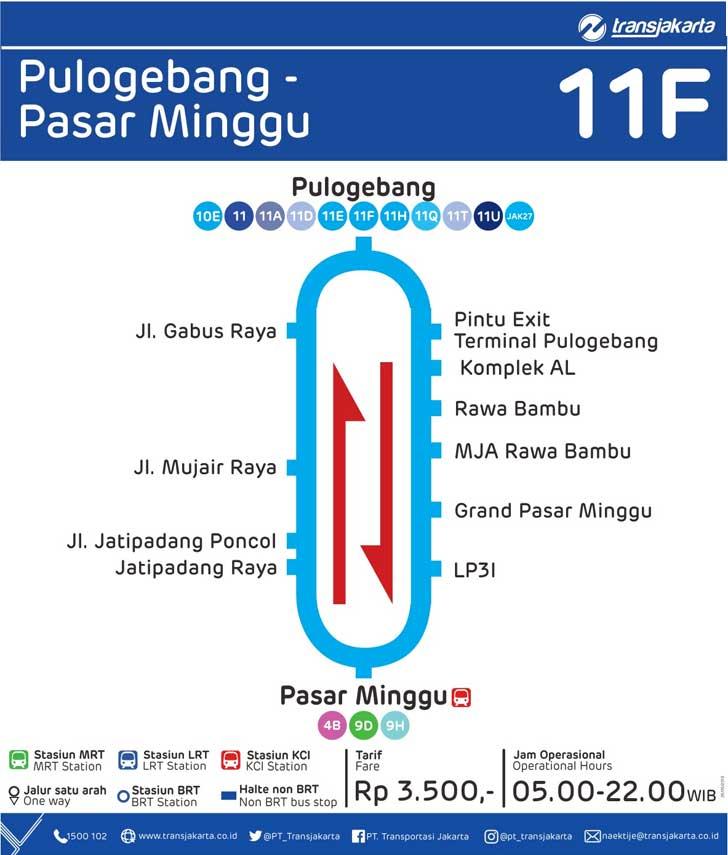 peta rute transjakarta pulogebang - pasar minggu lebaran