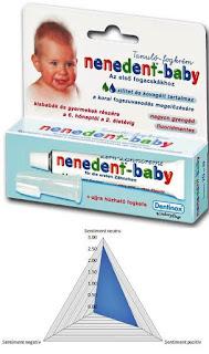 Pareri Forum Pasta de dinti pentru bebelusi Nenedent Baby