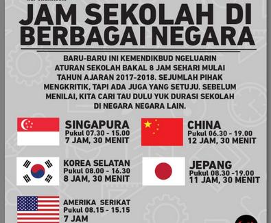Di Indonesia Sekolah Akan 8 Jam. Bagaimana Dengan Jam Sekolah Negara Lain?? Ada Yang Sehari Sekolah 12 Jam!