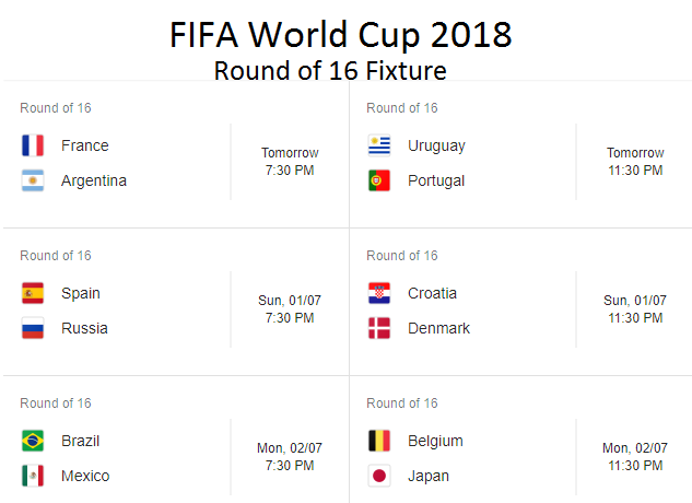 fifa world cup 2019 round of 16 fixtures
