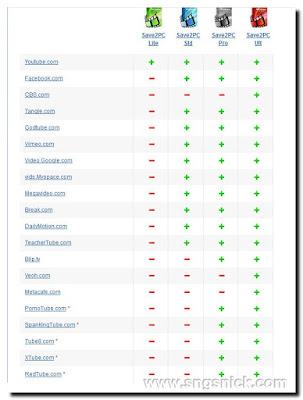 save2pc Ultimate 5.53 Build 1574 - Список поддерживаемых серверов