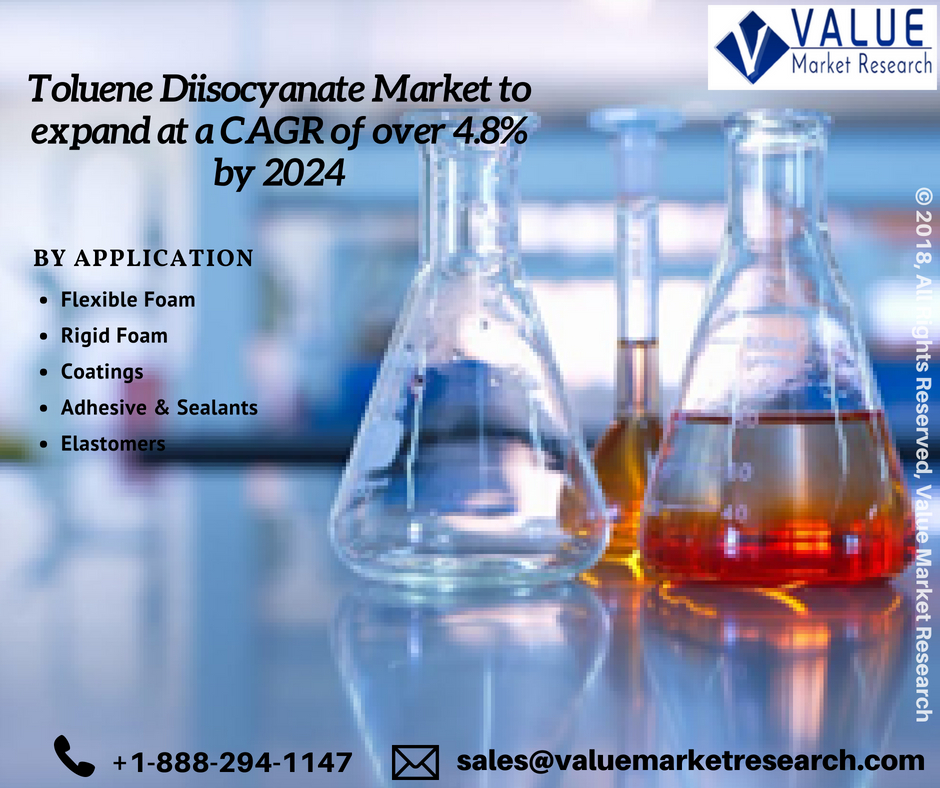 2024 international nanocoating market report 360iresearch predicts the global swimsuit market to grow from usd xxxx million in 2017 to usd xxxx million by 2024, at a compound annual growth rate (cagr) of xxxx% the year 2017 has been considered as the base year, while the forecast period is up to 2024.