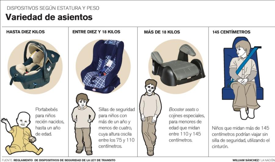 Editorial publigrafica sillas de seguridad para ni os for Sillas para autos para ninos 4 anos