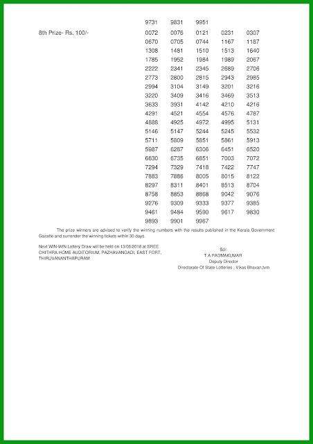 Kerala Lottery 06-08-2018 Win Win Lottery W-472  Results Official PDF keralalotteries.net-page-002