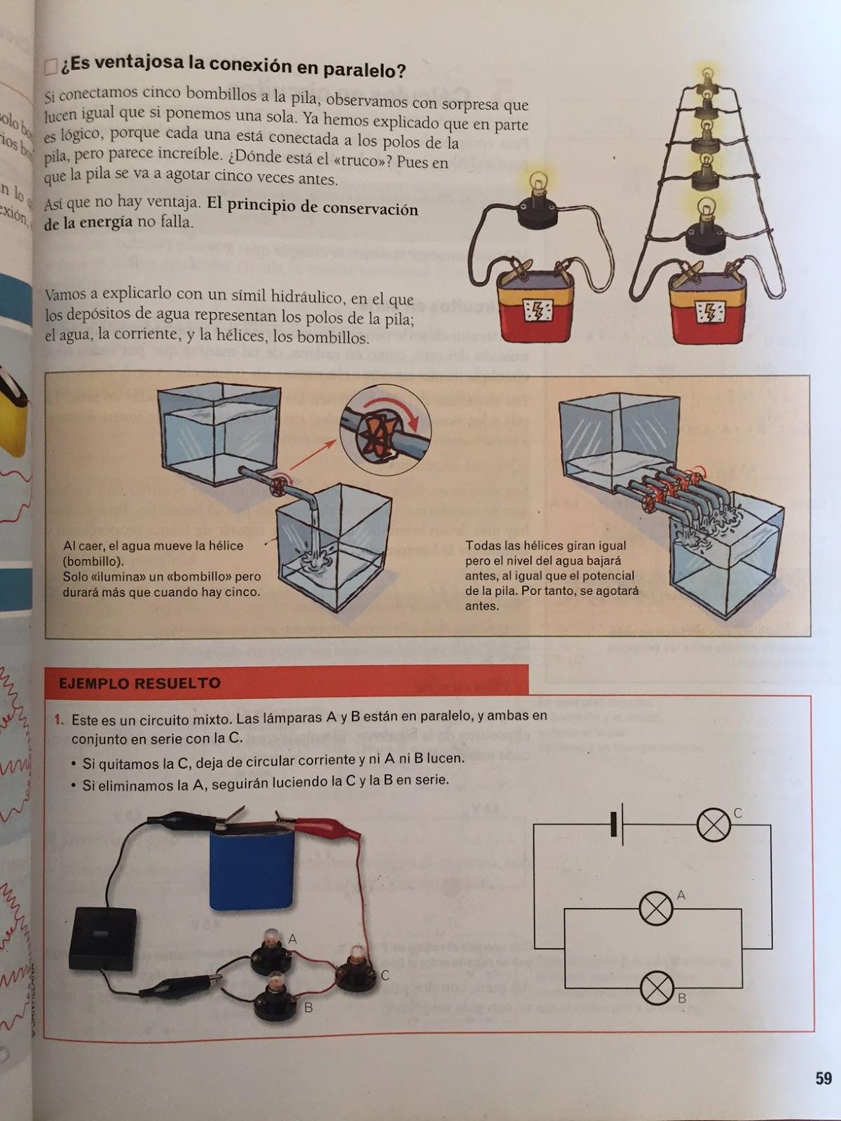 Circuito Hidraulico Mixto : Grado noveno redpat recurso educativo digital para el área de