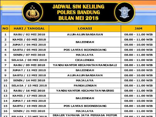 Jadwal SIM Keliling Polres Bandung Bulan Mei 2018