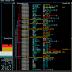 Radare2 - UNIX-like Reverse Engineering Framework And Command-Line Toolset